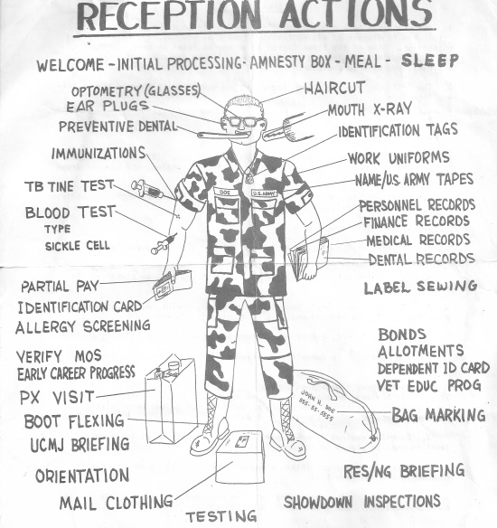 army reception doc